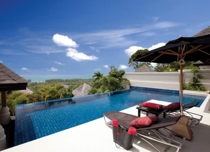 Resort Fact Sheet